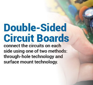 cover of double-sided circuit boards