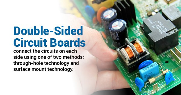 A glossary of terms for the PCB manufacturing process
